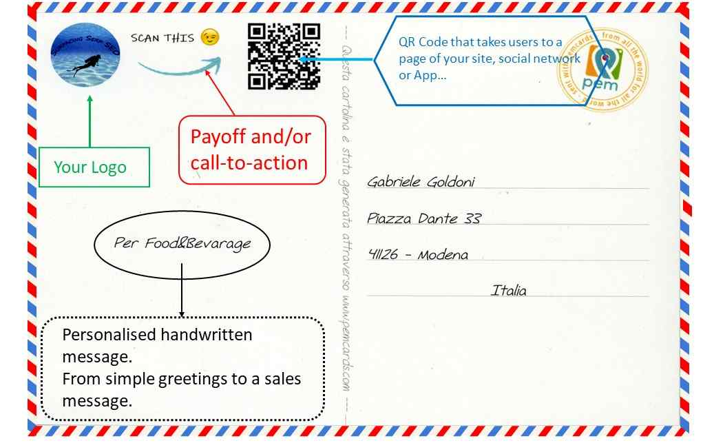 DPM: Direct Postcards Marketing complete examle